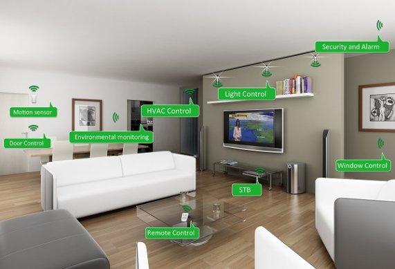 Livingroomautomationsmall.jpg
